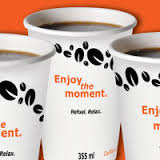 Paper Cup Package