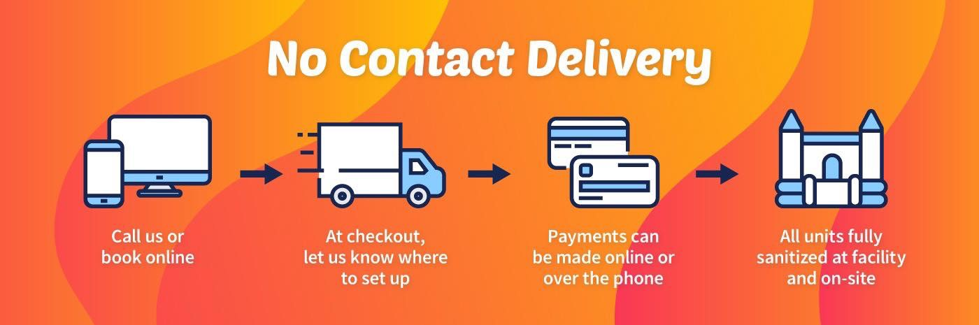 Contactless Delivery for Your Safety!