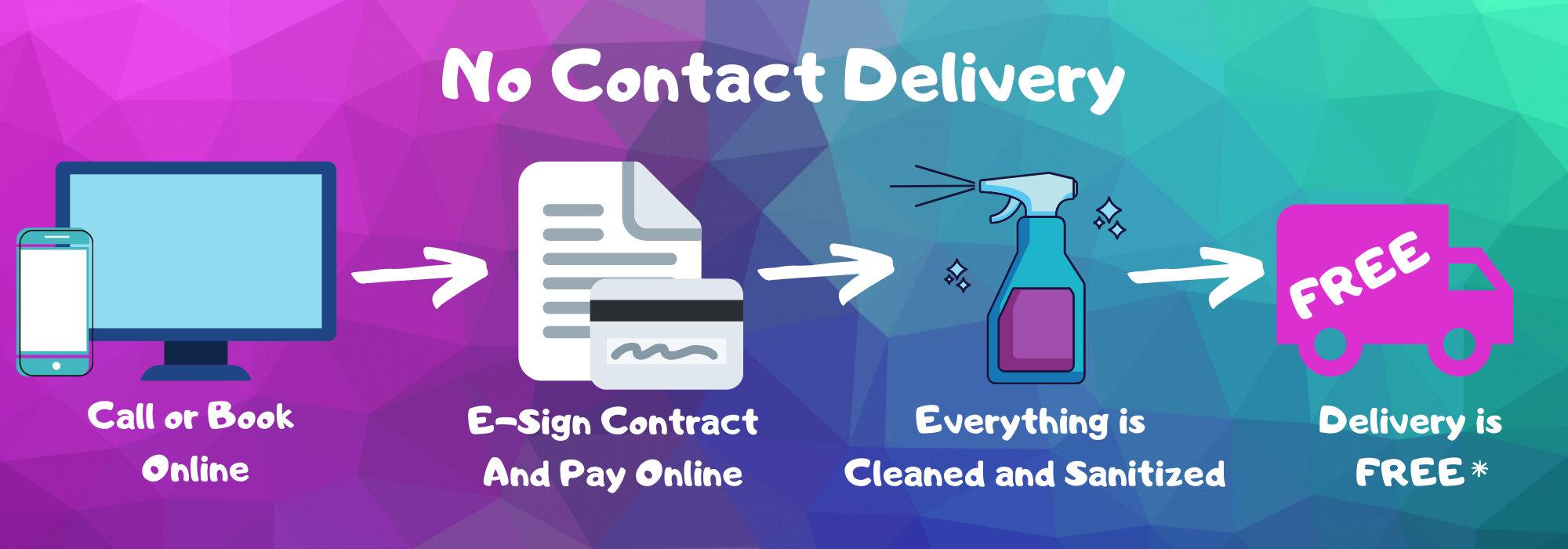 No contact delivery