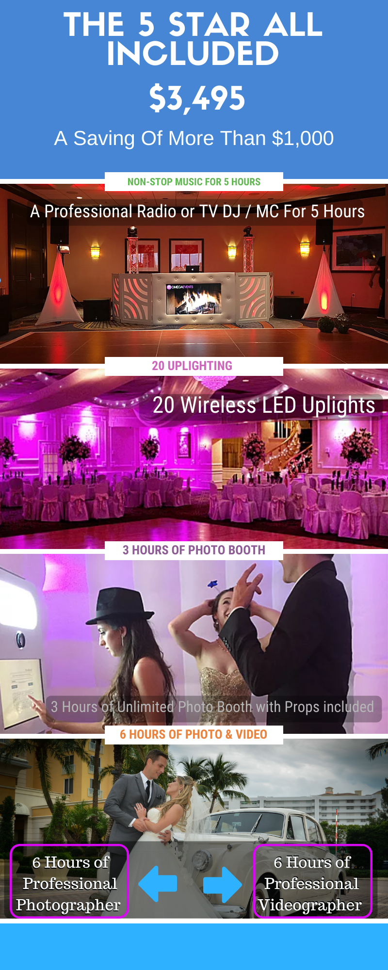 Miami Wedding DJ