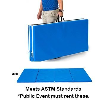 Safety Mat ASTM Standard