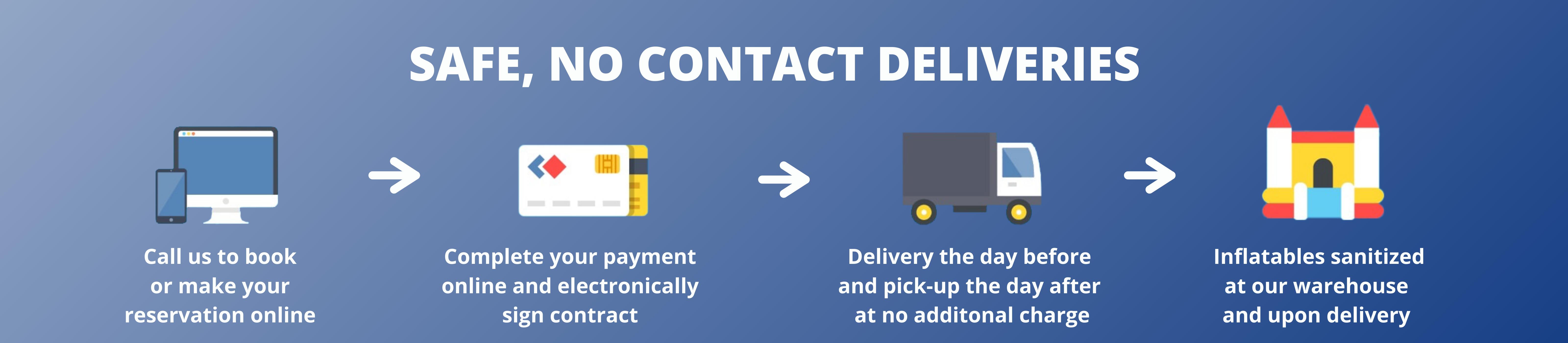 safe no contact deliveries
