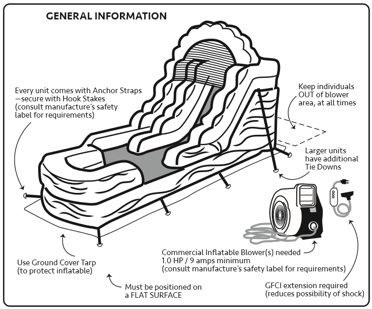 General information graphic depicting an inflatable