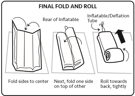 Final fold and roll