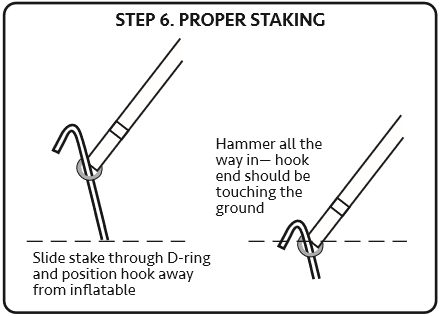 Depiction of proper staking